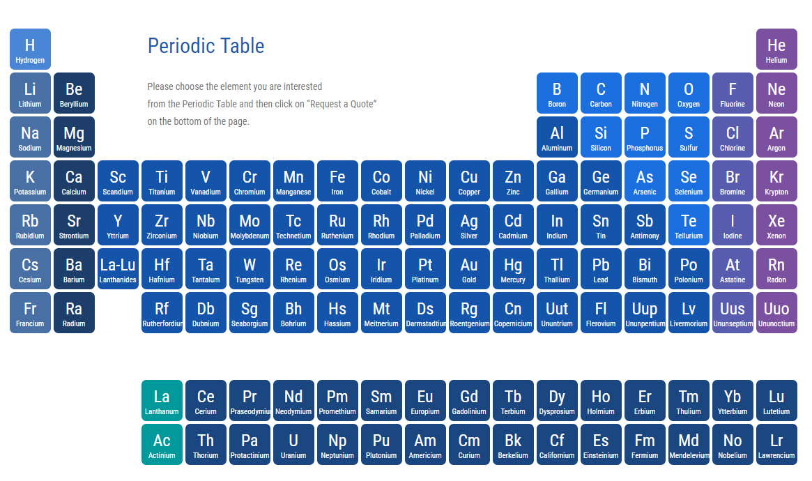Stable isotopes in the periodic table hydrogen gamestrikefo Gallery